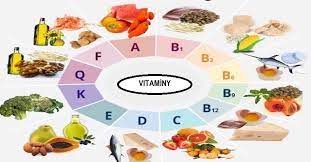 LEDVINY kontra vitaminy